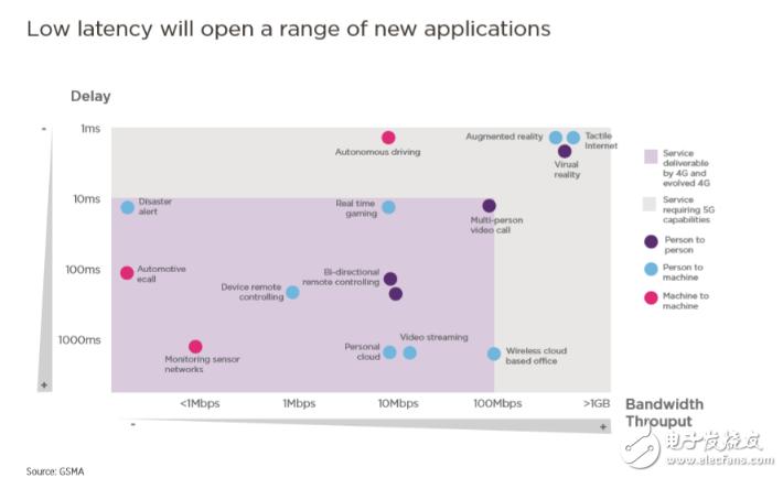 大数据和物联网是如何改变现在的状态