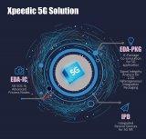 芯禾科技亮相DAC2019 演示最新开发的5G解...