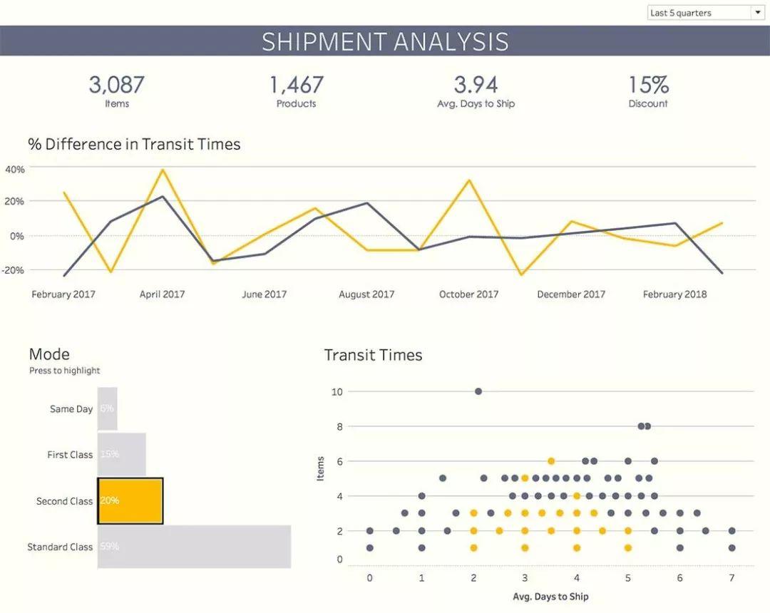 移动端自动布局新功能创建方法和注意事项