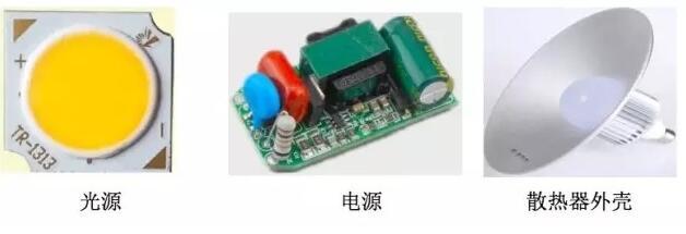 光引擎正在进入蓬勃发展期并将会改变LED行业的格局
