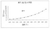 测量蒸汽流量仪表的分类及选择