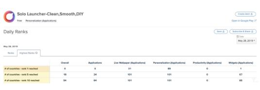 赤子城通过利用AI驱动产?#36153;?#21457;和运营 成功收获近7亿全球用户