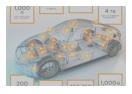 怎樣讓自動駕駛傳感技術越來越好
