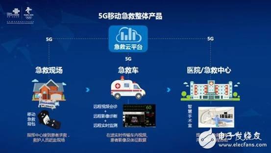 中国联通携手华为印证了5G技术在医疗行业中的应用潜能