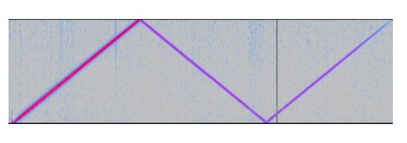 智能音箱之音频通路质量