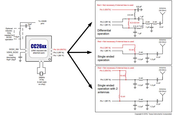 CC2640R2F无线微控制器的数据手册免费下载