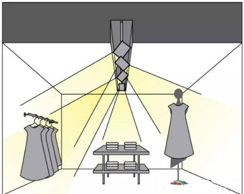 导轨射灯的安装方式与应用解析