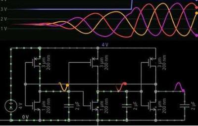模拟电路的创新和性能将得到持续不断的改进