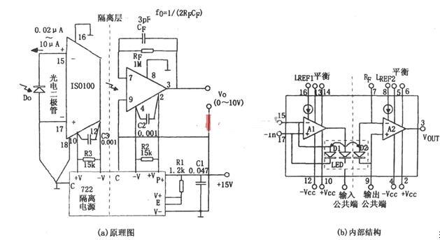 基于ISO100的光电隔离放大器电路