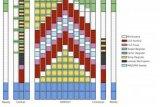 量子计算机能在8小时内破解2048位RSA加密