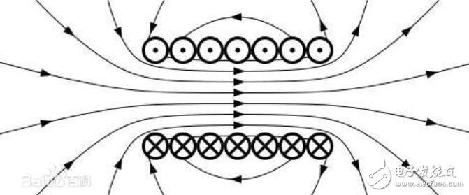 电磁铁磁性强弱与什么因素有关