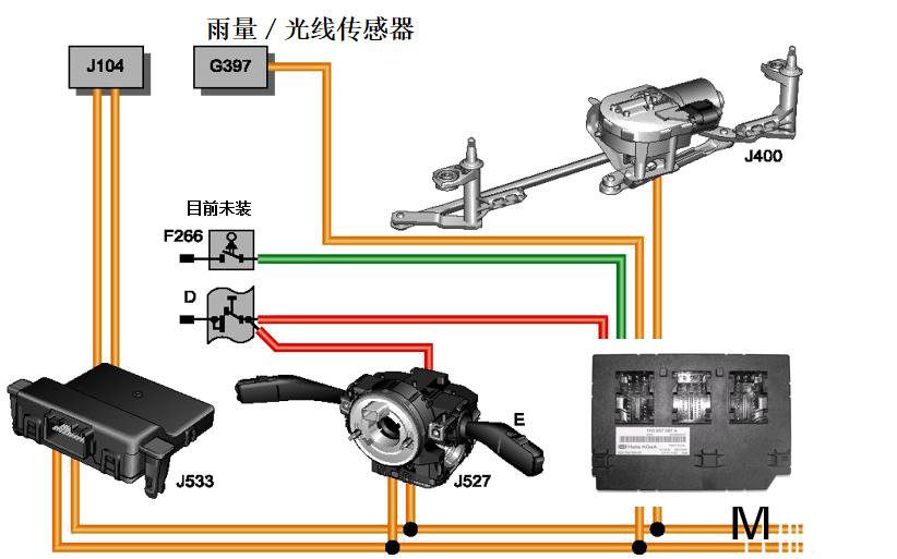 BCM车载电器管理控制单元的详细资料说明