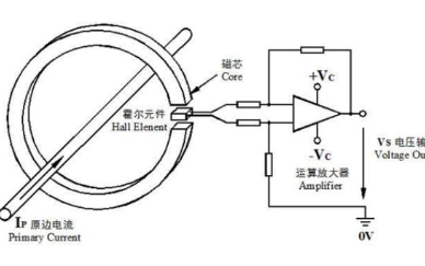 分析電路不足并引出電流環和電壓環的原因