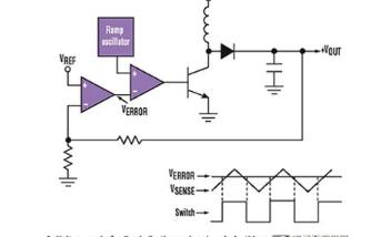 關于開關電源電感計算(視頻教學)