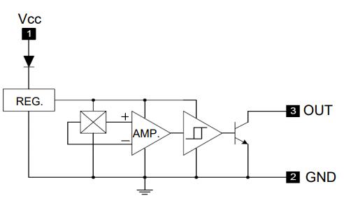 AR44E系列高温单极性霍尔效应集成传感器的数据手册免费下载