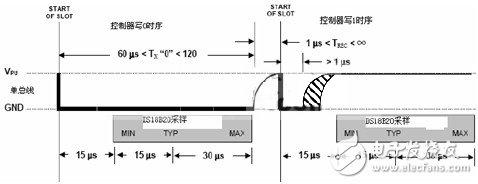 單片機與傳感器之間的單總線數據傳輸設計