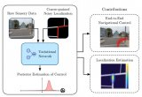 MIT利用粗粒度地图实现自动驾驶