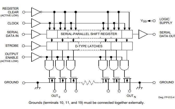 A6B595KA和A6B595KLW 8位串行输入DMOS电源驱动器的数据手册免费下载