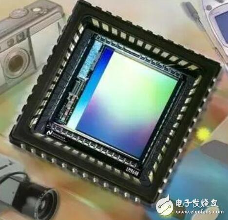 图像传感器类型