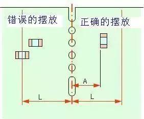 PCB板layout中容易被忽視的12個細節