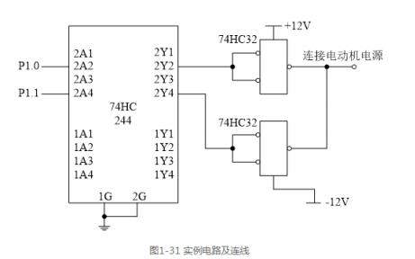 P1口控制直流電動機的實例資料免費下載