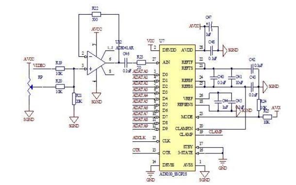 使用单片机PWM信号控制进行智能小车的实现方法资料说明