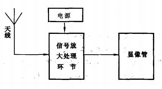 电工电子技术展希才版PDF电子书免费下载