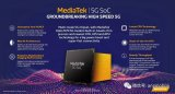 全球第一款5G SoC芯片发布