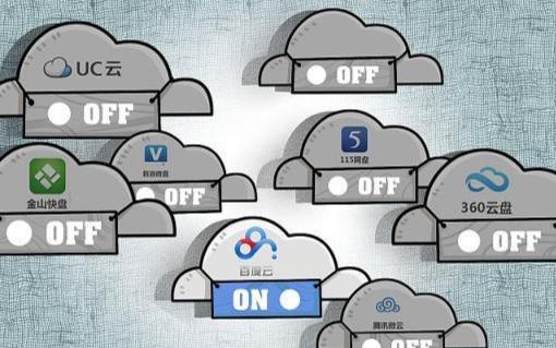 一张图秒懂云计算、云平台、云储存、云安全之间的关系