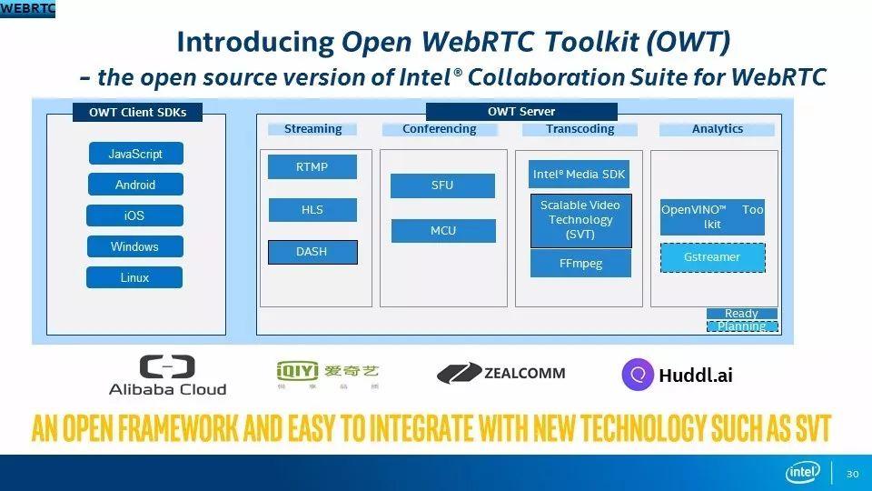 英特尔开源WebRTC开发套件OWT 带来巨大的...