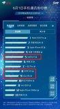 """广东5G""""千元机""""最快2020年上市"""