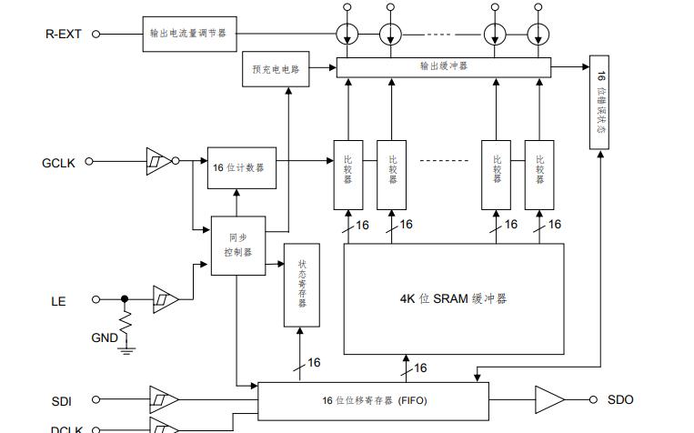 MBI5051专为LED全彩显示屏应用设计的驱动芯片数据手册免费下载