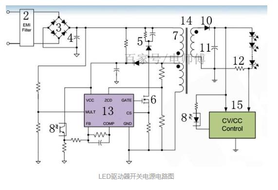 LED驱动器开关电源