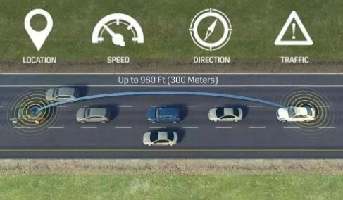 车路协同背后是交通行业的智能化过程 让HBAT这样的巨头垂涎不已