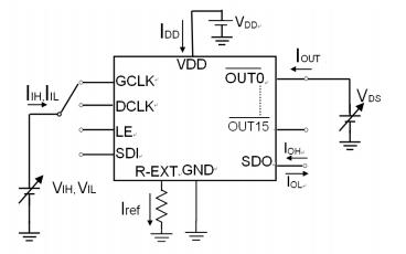 MBI5153 LED全彩显示屏应用设计的驱动芯片数据手册免费下载