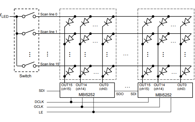MB15252使用PWM控制的LED驱动芯片数据手册免费下载