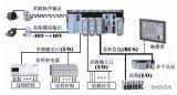PLC在电气自动化控制系统中都扮演了什么角色?