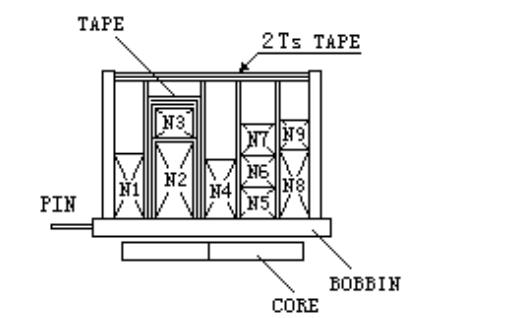 变压器的安规基础介绍资料免费下载