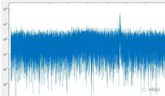 关于FMCW激光雷达核心技术及量产难点