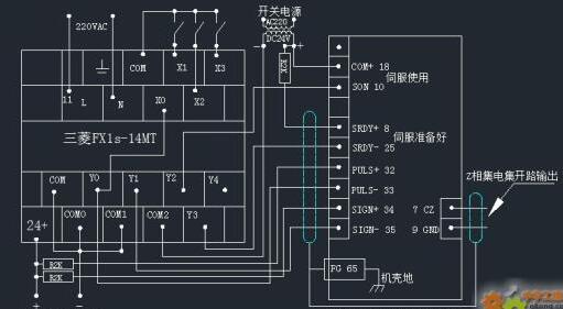 PLC控制系統的抗電磁干擾方案