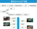 18650鋰電pack工藝要點有哪些