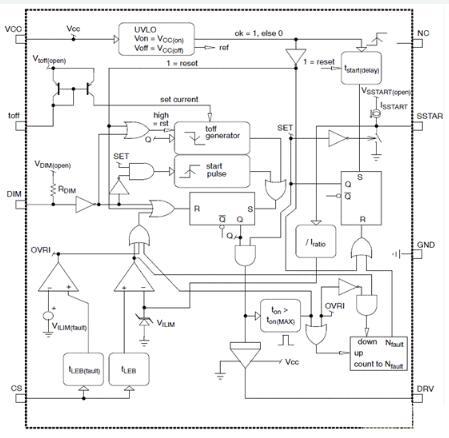 On Semi公?#23601;?#20986;了LED驱动器评估板NCL30051电?#26041;?#20915;方案