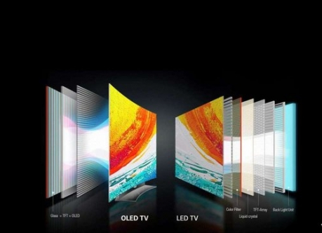 彩电市场持续不振 OLED技术成为破局关键点