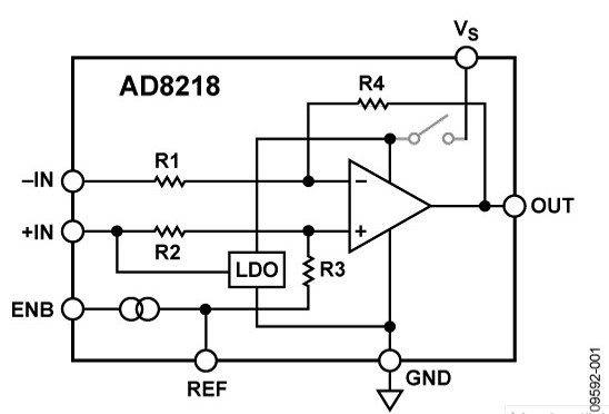 AD8218零漂移双向分流放大器的特性及应用