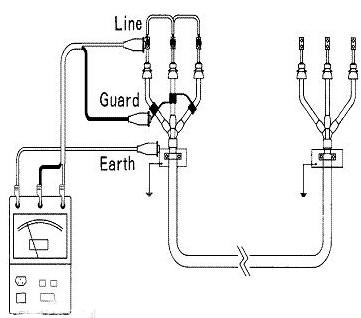 采用兆欧表测量绝缘电阻的步骤介绍