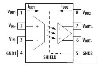 ACPL-790B/790A/7900精密微型隔离放大器的特点及应用