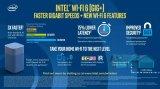 英特尔加快推进新一代PC、路由器和网关Wi-Fi...