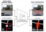 NVAIL合作伙伴携最新机器人研究成果亮相ICR...