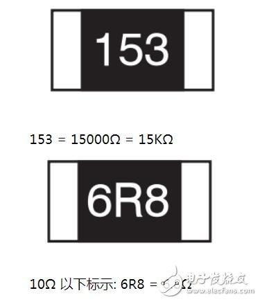 貼片電阻怎么看阻值