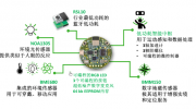 安森美半導體推RSL10傳感器開發套件加快IoT的設計開發